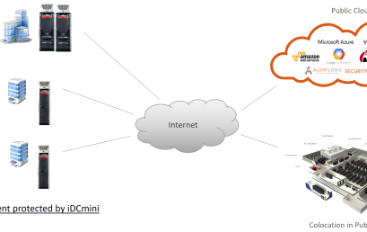 Datacenter Topology for Cloud Age